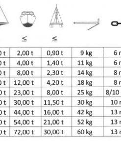 Bracket Anchor – Powerball – Stainless Steel